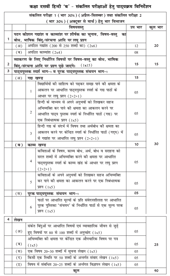Hindi b class 10 syllabus cbsesyllabus hindi b class 10 syllabus hindi b question papers malvernweather Gallery